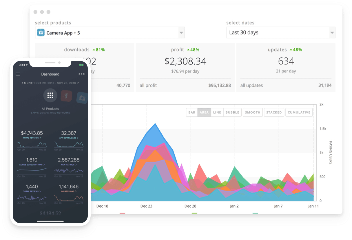 Mobile App Analytics & Insights